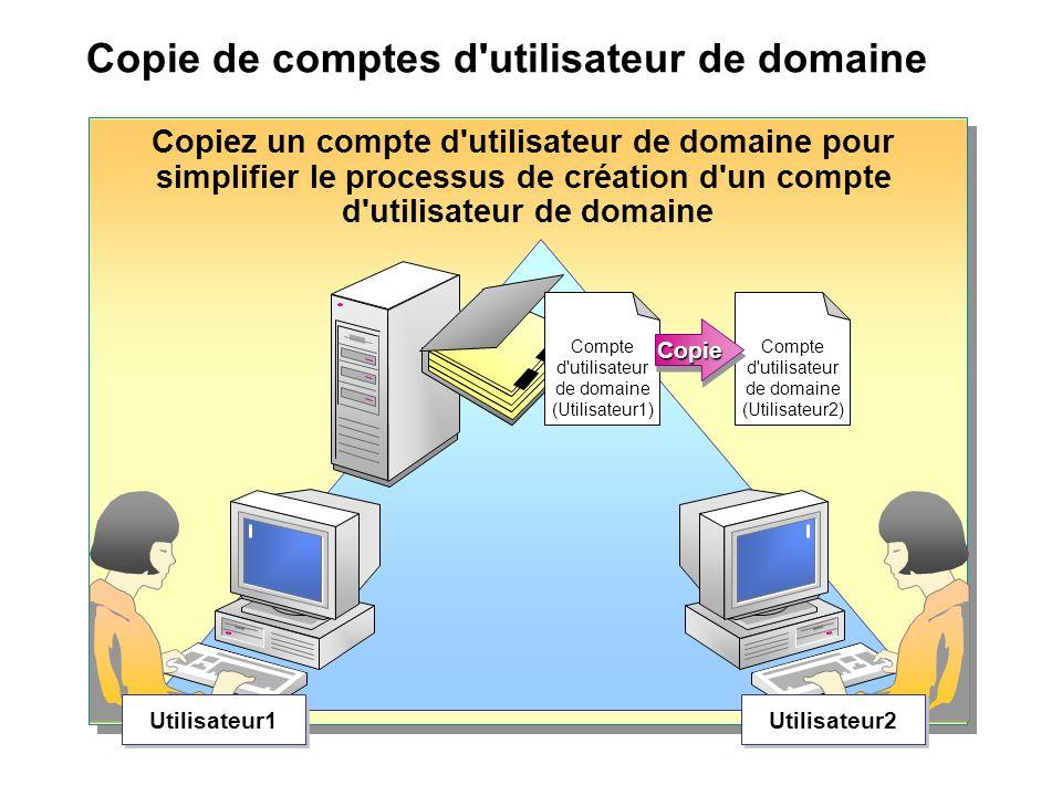 Copie de comptes d'utilisateur de domaine Copiez un compte d'utilisateur de domaine pour simplifier le processus de création d'un compte d'utilisateur