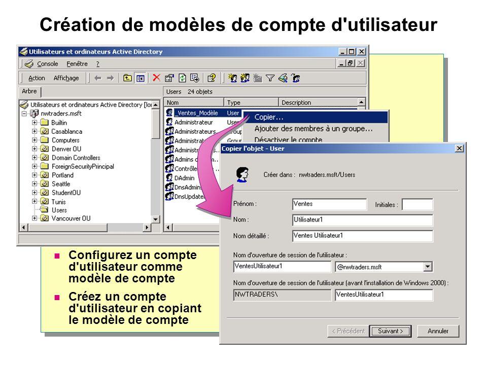 Création de modèles de compte d'utilisateur Configurez un compte d'utilisateur comme modèle de compte Créez un compte d'utilisateur en copiant le modè