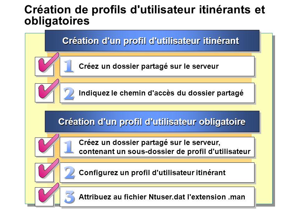 Création de profils d'utilisateur itinérants et obligatoires Création d'un profil d'utilisateur itinérant Créez un dossier partagé sur le serveur Conf