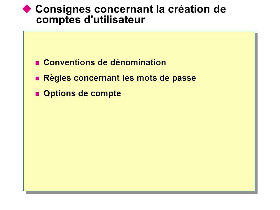 Consignes concernant la création de comptes d'utilisateur Conventions de dénomination Règles concernant les mots de passe Options de compte