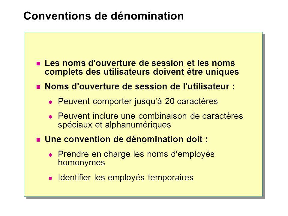 Conventions de dénomination Les noms d'ouverture de session et les noms complets des utilisateurs doivent être uniques Noms d'ouverture de session de