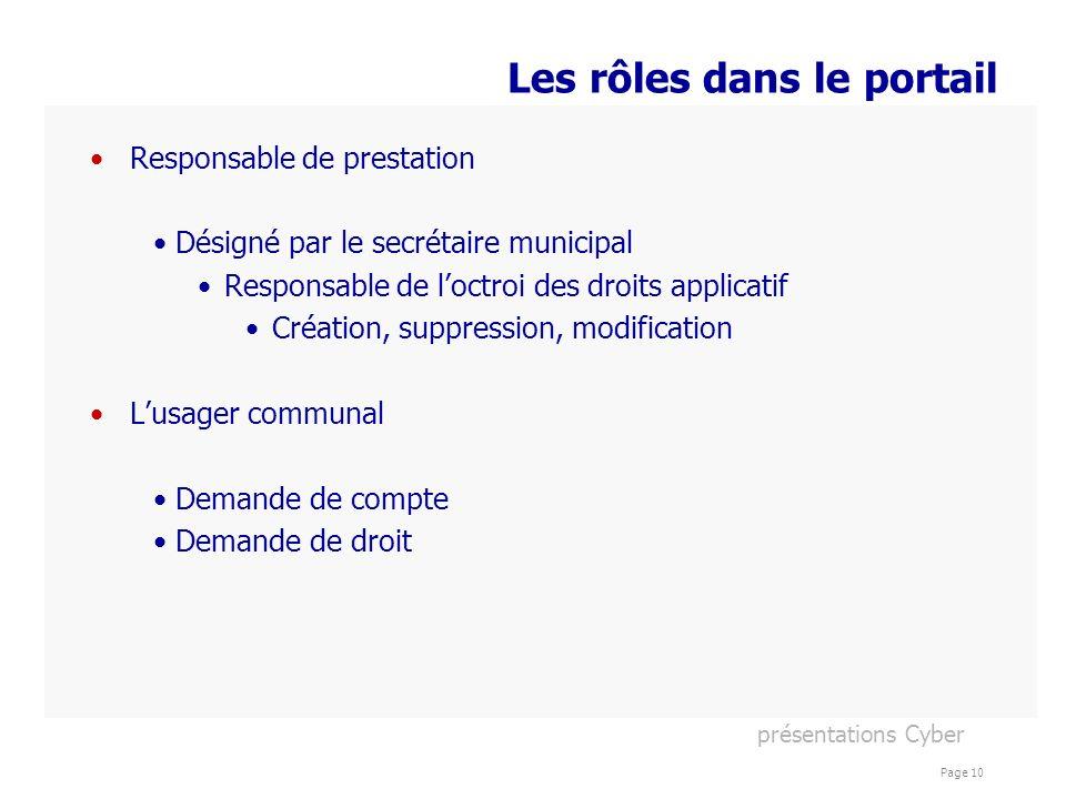 présentations Cyber Page 10 Les rôles dans le portail Responsable de prestation Désigné par le secrétaire municipal Responsable de loctroi des droits
