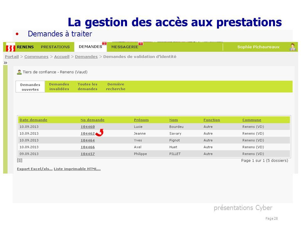 présentations Cyber Page 28 La gestion des accès aux prestations Demandes à traiter RENENS