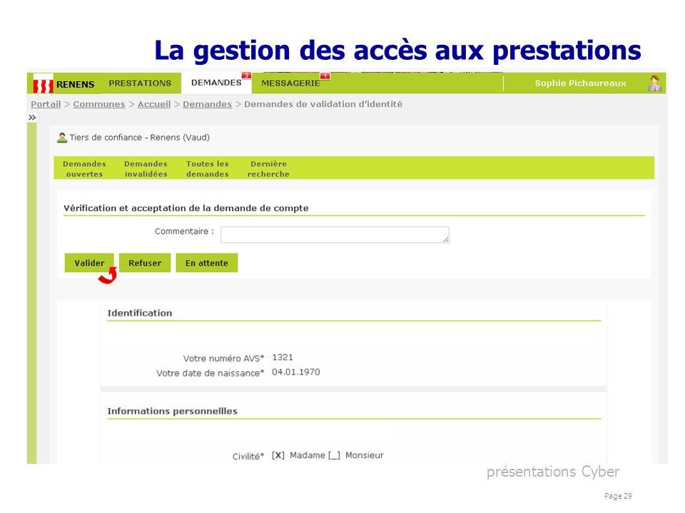 présentations Cyber Page 29 La gestion des accès aux prestations RENENS