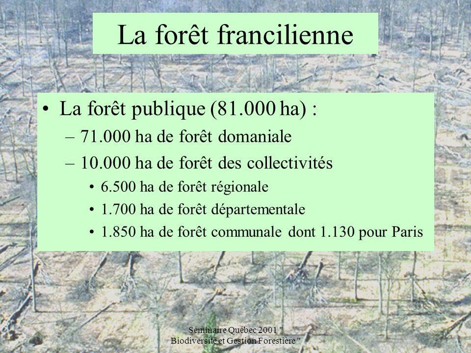 Séminaire Québec 2001 Biodiversité et Gestion Forestière La forêt francilienne La forêt privée (197.000 ha pour 100.000 propriétaires) est hétérogène : 1/3 de la surface concerne des forêts > 25 ha (840 propriétaires pour 72.200 ha) 45% de la surface est partagée entre 95.000 propriétaires possédant moins de 0,4 ha.