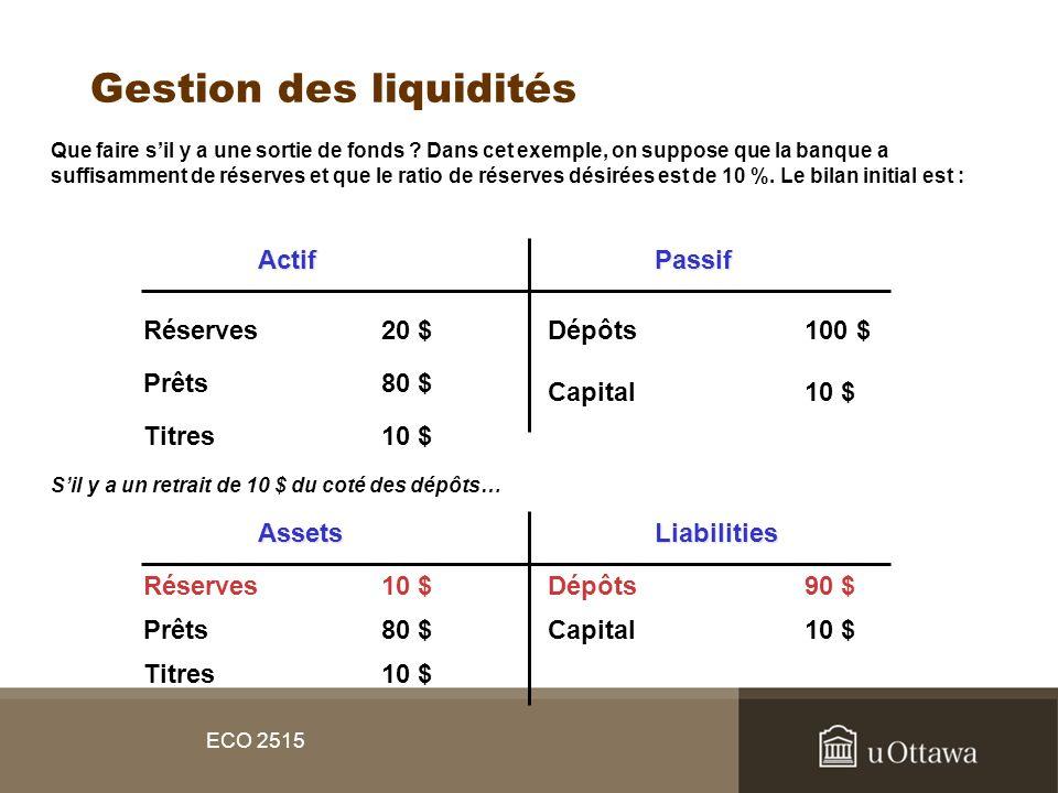 ECO 2515 Gestion des liquidités Que faire sil y a une sortie de fonds ? Dans cet exemple, on suppose que la banque a suffisamment de réserves et que l