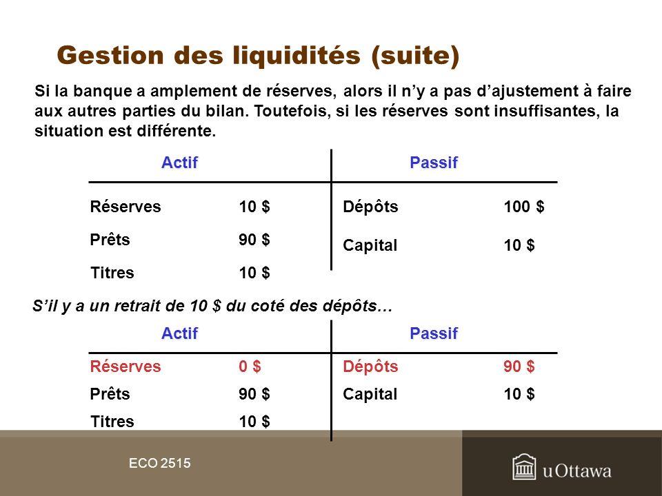 ECO 2515 Gestion des liquidités (suite) Si la banque a amplement de réserves, alors il ny a pas dajustement à faire aux autres parties du bilan. Toute