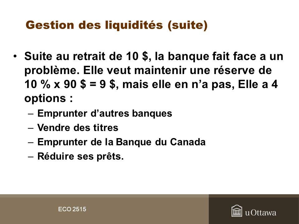 ECO 2515 Gestion des liquidités (suite) Suite au retrait de 10 $, la banque fait face a un problème. Elle veut maintenir une réserve de 10 % x 90 $ =