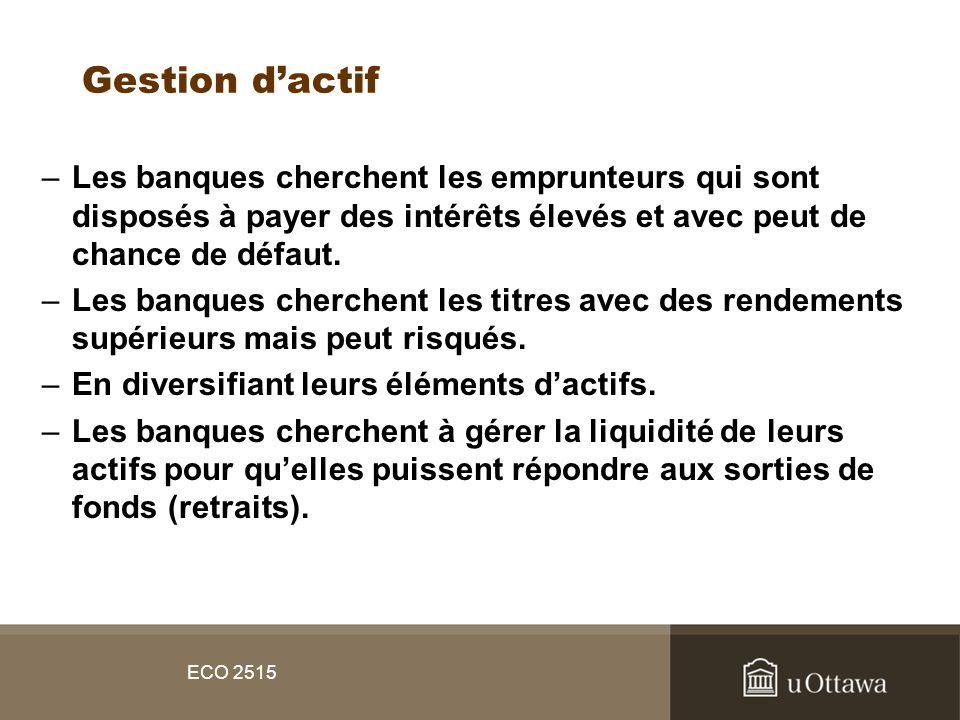 ECO 2515 Gestion dactif –Les banques cherchent les emprunteurs qui sont disposés à payer des intérêts élevés et avec peut de chance de défaut. –Les ba