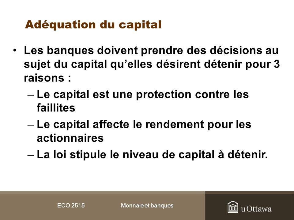 ECO 2515Monnaie et banques Adéquation du capital Les banques doivent prendre des décisions au sujet du capital quelles désirent détenir pour 3 raisons
