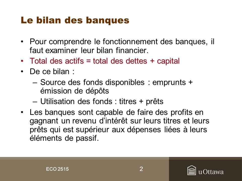 2 ECO 2515 Le bilan des banques Pour comprendre le fonctionnement des banques, il faut examiner leur bilan financier. Total des actifs = total des det