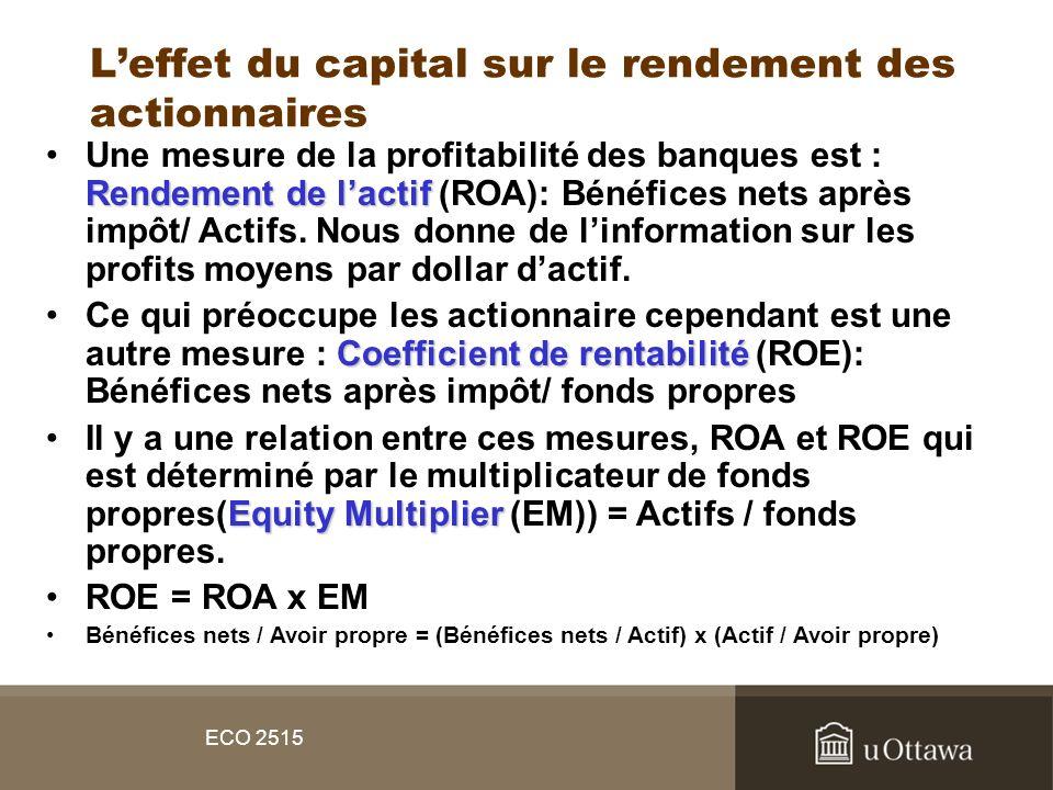 ECO 2515 Leffet du capital sur le rendement des actionnaires Rendement de lactifUne mesure de la profitabilité des banques est : Rendement de lactif (