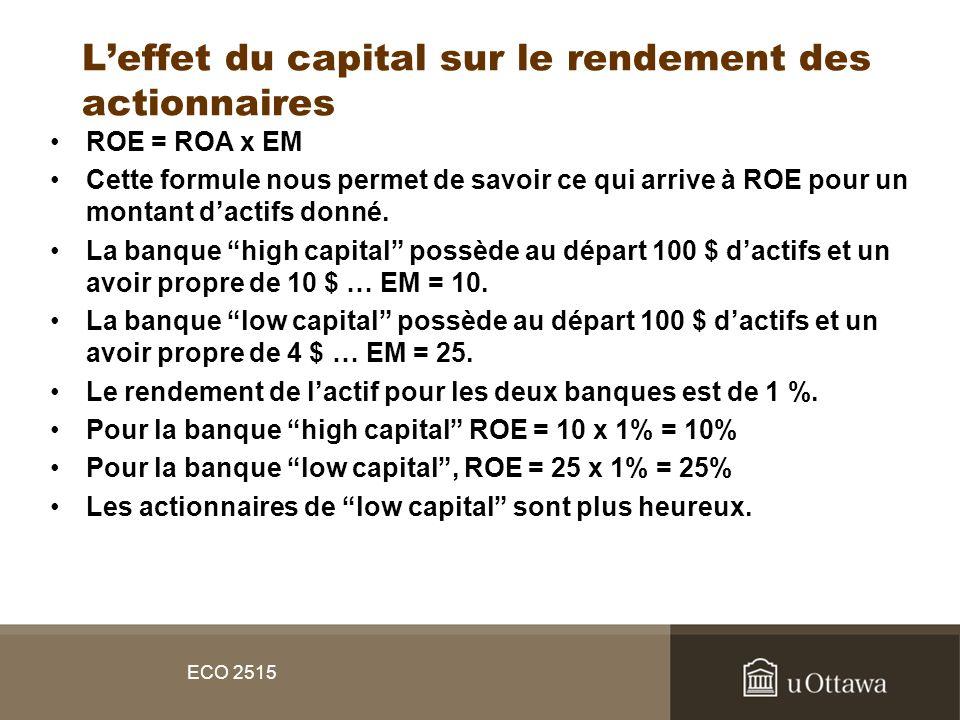 ECO 2515 Leffet du capital sur le rendement des actionnaires ROE = ROA x EM Cette formule nous permet de savoir ce qui arrive à ROE pour un montant da