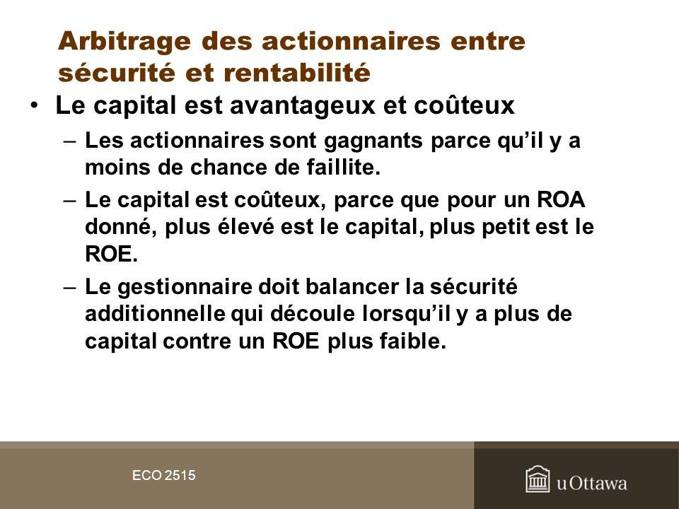 ECO 2515 Arbitrage des actionnaires entre sécurité et rentabilité Le capital est avantageux et coûteux –Les actionnaires sont gagnants parce quil y a