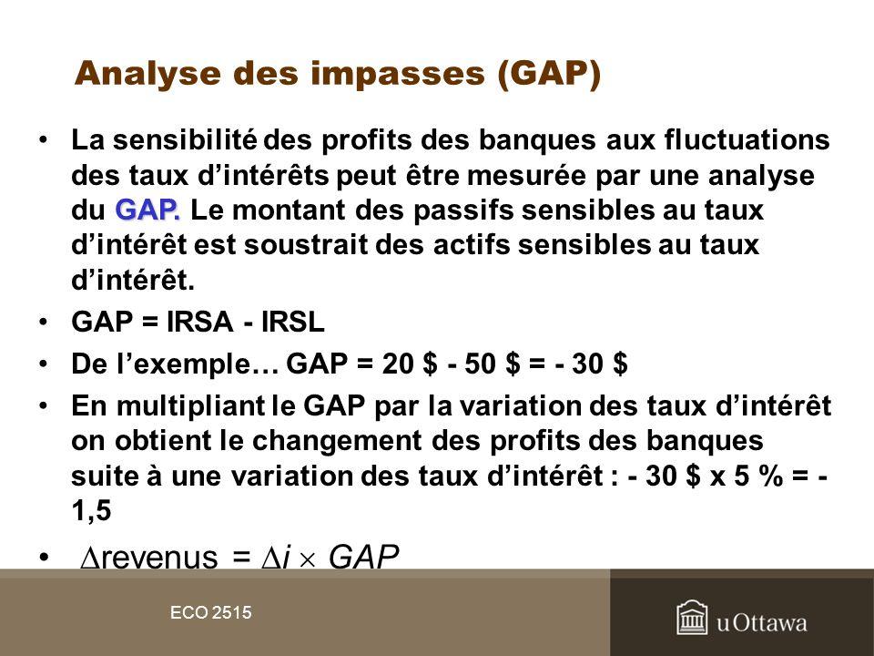 ECO 2515 Analyse des impasses (GAP) GAP.La sensibilité des profits des banques aux fluctuations des taux dintérêts peut être mesurée par une analyse d