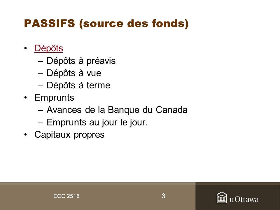 3 ECO 2515 PASSIFS (source des fonds) Dépôts –Dépôts à préavis –Dépôts à vue –Dépôts à terme Emprunts –Avances de la Banque du Canada –Emprunts au jou