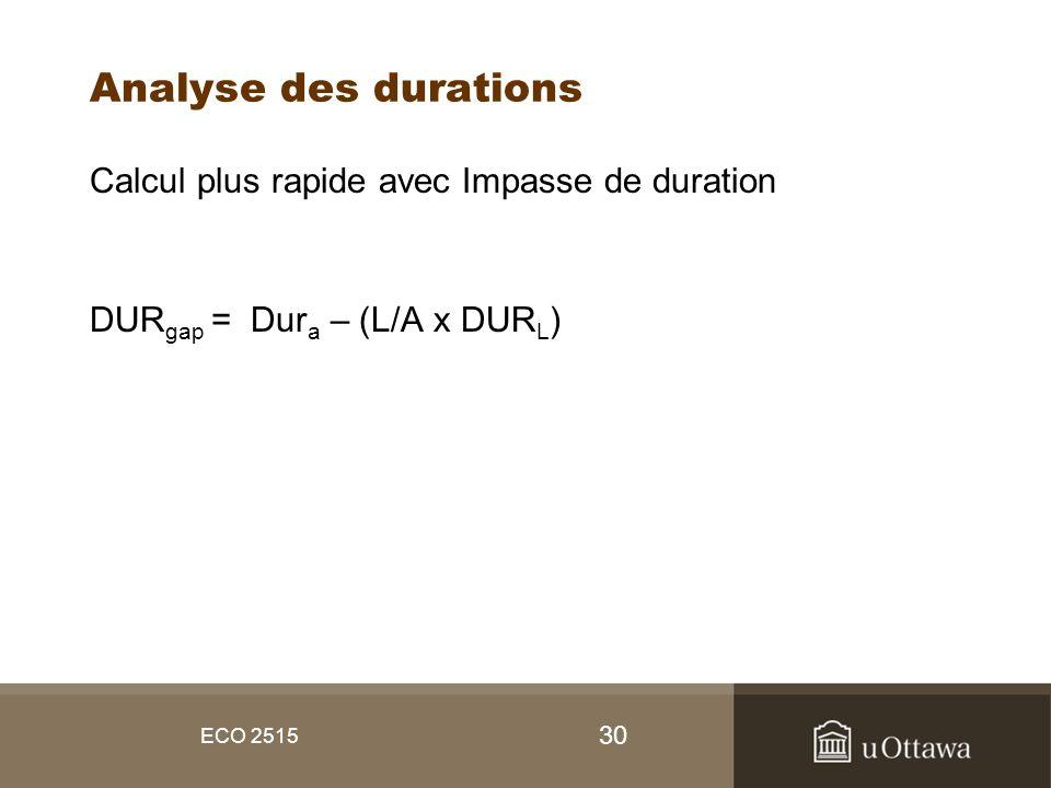 30 ECO 2515 Analyse des durations Calcul plus rapide avec Impasse de duration DUR gap = Dur a – (L/A x DUR L )