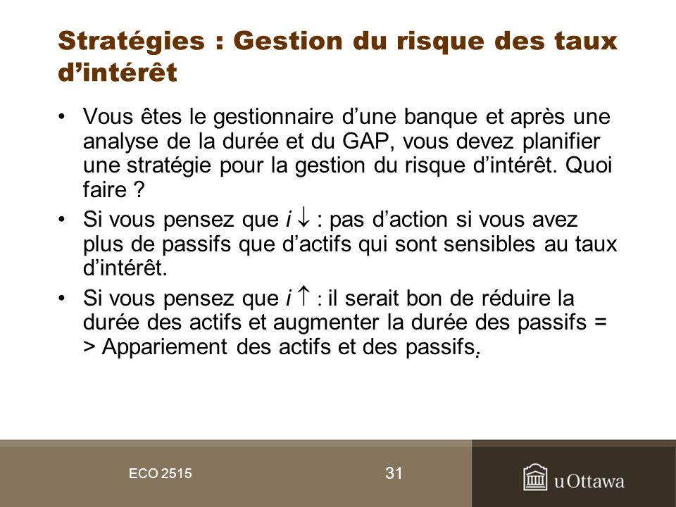 31 ECO 2515 Stratégies : Gestion du risque des taux dintérêt Vous êtes le gestionnaire dune banque et après une analyse de la durée et du GAP, vous de