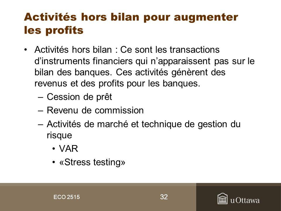 32 ECO 2515 Activités hors bilan pour augmenter les profits Activités hors bilan : Ce sont les transactions dinstruments financiers qui napparaissent