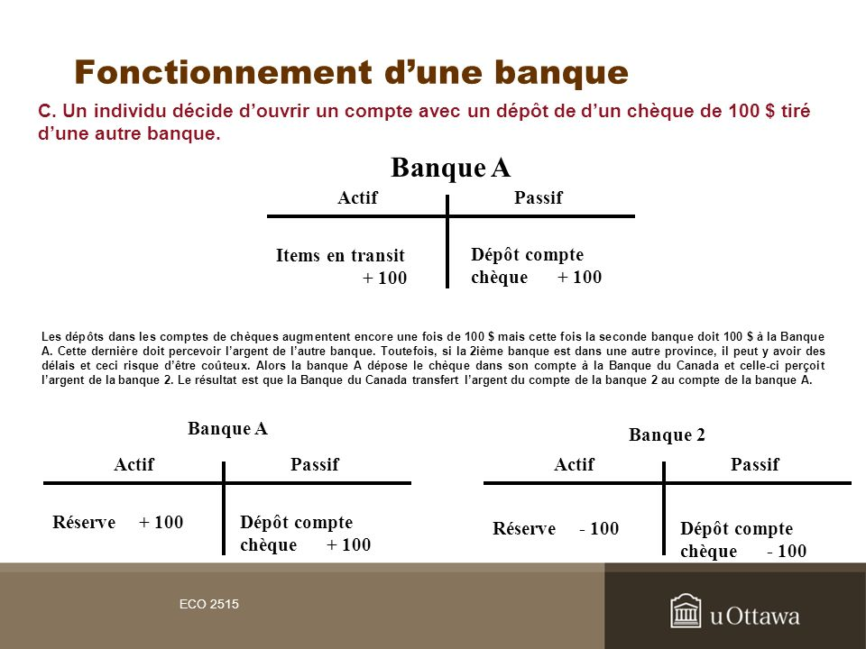 ECO 2515 Adéquation du capital (suite) Supposons deux banques avec un bilan identique sauf que la banque High Capital a un ratio capital - actifs de 10 % tandis que la banque Low Capital a un ratio de 4 %.