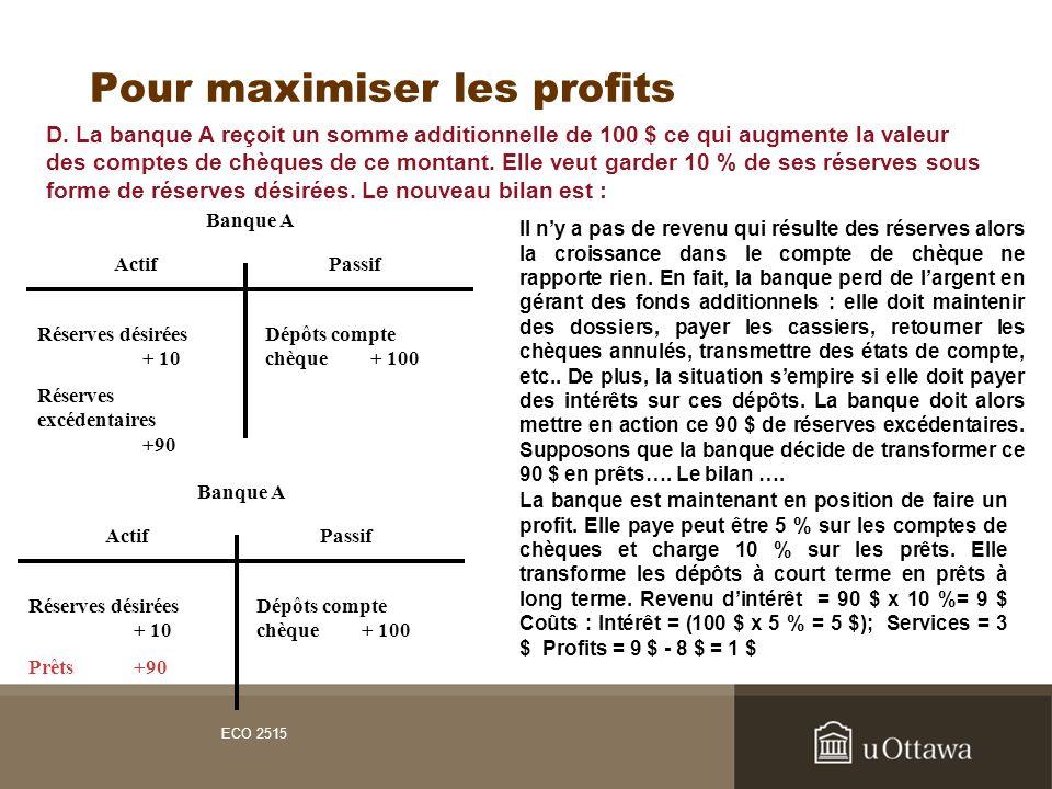 ECO 2515 Pour maximiser les profits ActifPassif Réserves désirées + 10 Réserves excédentaires +90 Dépôts compte chèque+ 100 Banque A D. La banque A re