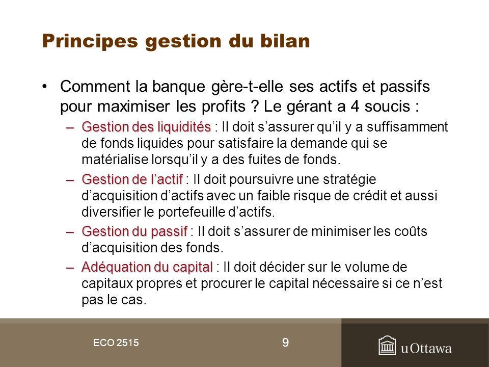 9 ECO 2515 Principes gestion du bilan Comment la banque gère-t-elle ses actifs et passifs pour maximiser les profits ? Le gérant a 4 soucis : –Gestion