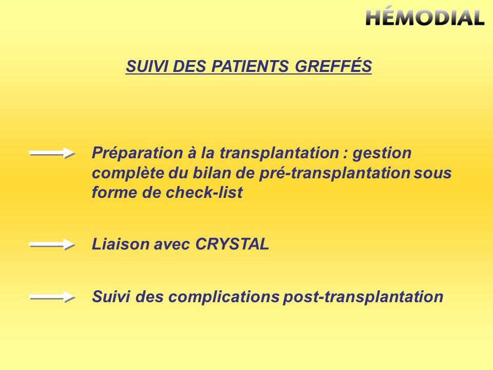 SUIVI DES PATIENTS GREFFÉS Préparation à la transplantation : gestion complète du bilan de pré-transplantation sous forme de check-list Liaison avec C