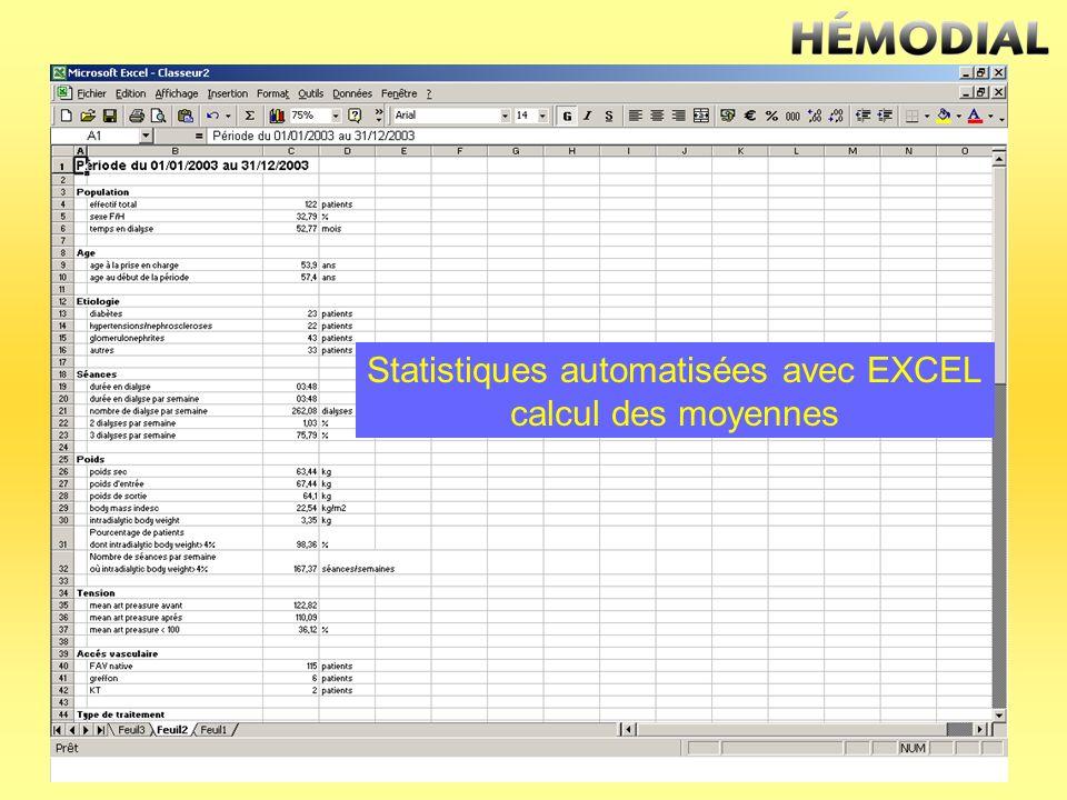 Statistiques automatisées avec EXCEL calcul des moyennes