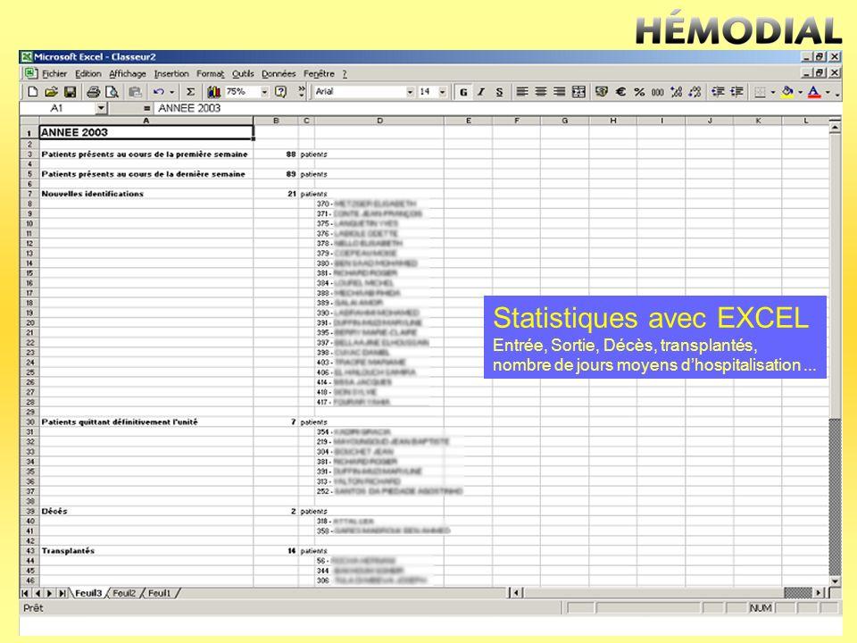 Statistiques avec EXCEL Entrée, Sortie, Décès, transplantés, nombre de jours moyens dhospitalisation...