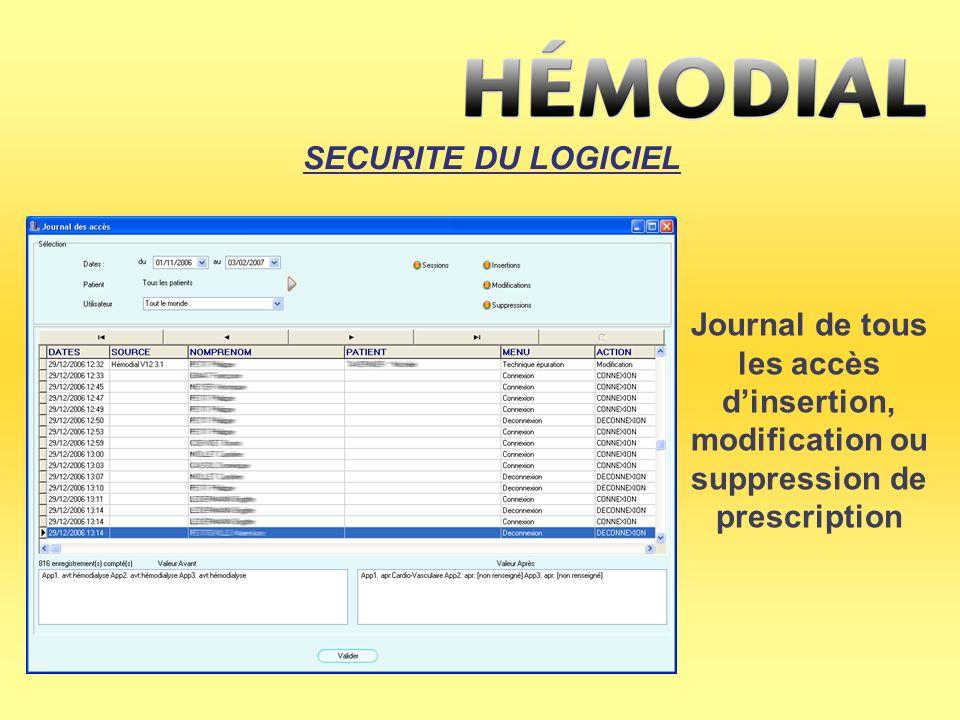 Journal de tous les accès dinsertion, modification ou suppression de prescription
