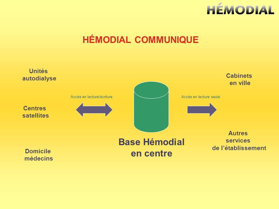 Base Hémodial en centre Unités autodialyse Cabinets en ville Centres satellites Domicile médecins Autres services de létablissement HÉMODIAL COMMUNIQU