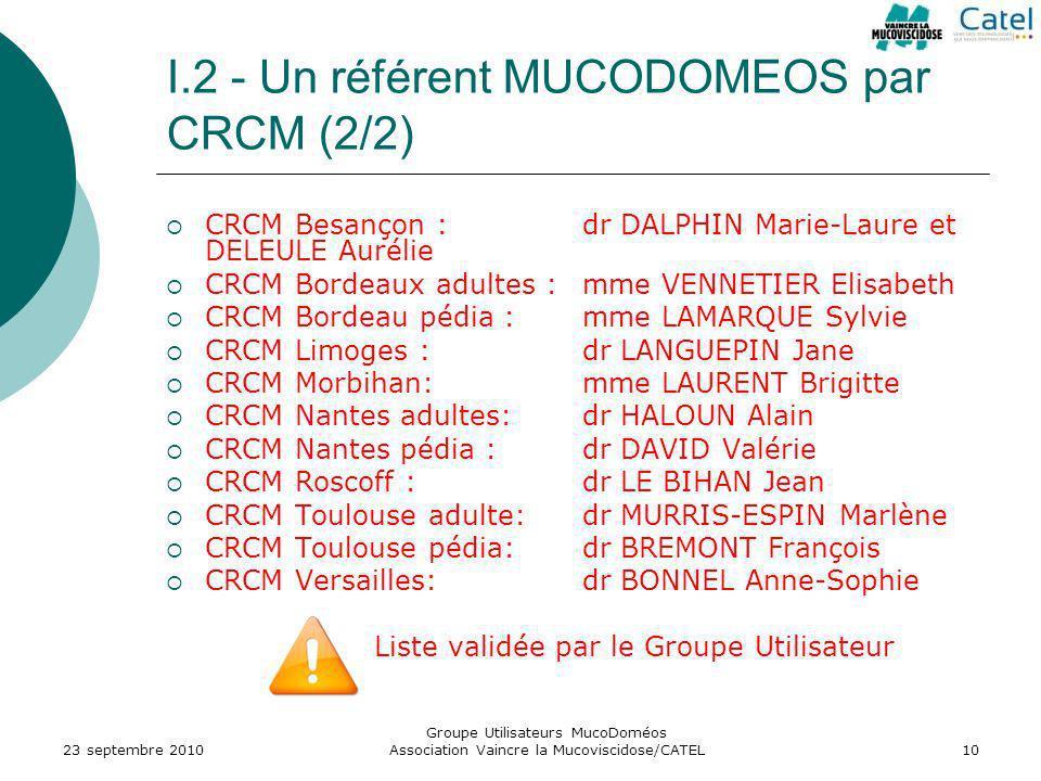 Groupe Utilisateurs MucoDoméos Association Vaincre la Mucoviscidose/CATEL10 I.2 - Un référent MUCODOMEOS par CRCM (2/2) CRCM Besançon : dr DALPHIN Mar