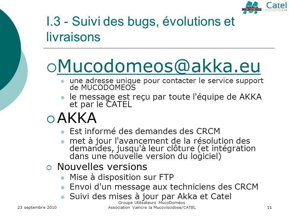 Groupe Utilisateurs MucoDoméos Association Vaincre la Mucoviscidose/CATEL11 I.3 - Suivi des bugs, évolutions et livraisons Mucodomeos@akka.eu une adre