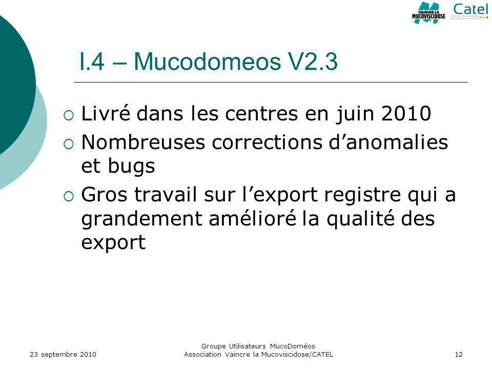 Groupe Utilisateurs MucoDoméos Association Vaincre la Mucoviscidose/CATEL12 I.4 – Mucodomeos V2.3 Livré dans les centres en juin 2010 Nombreuses corre