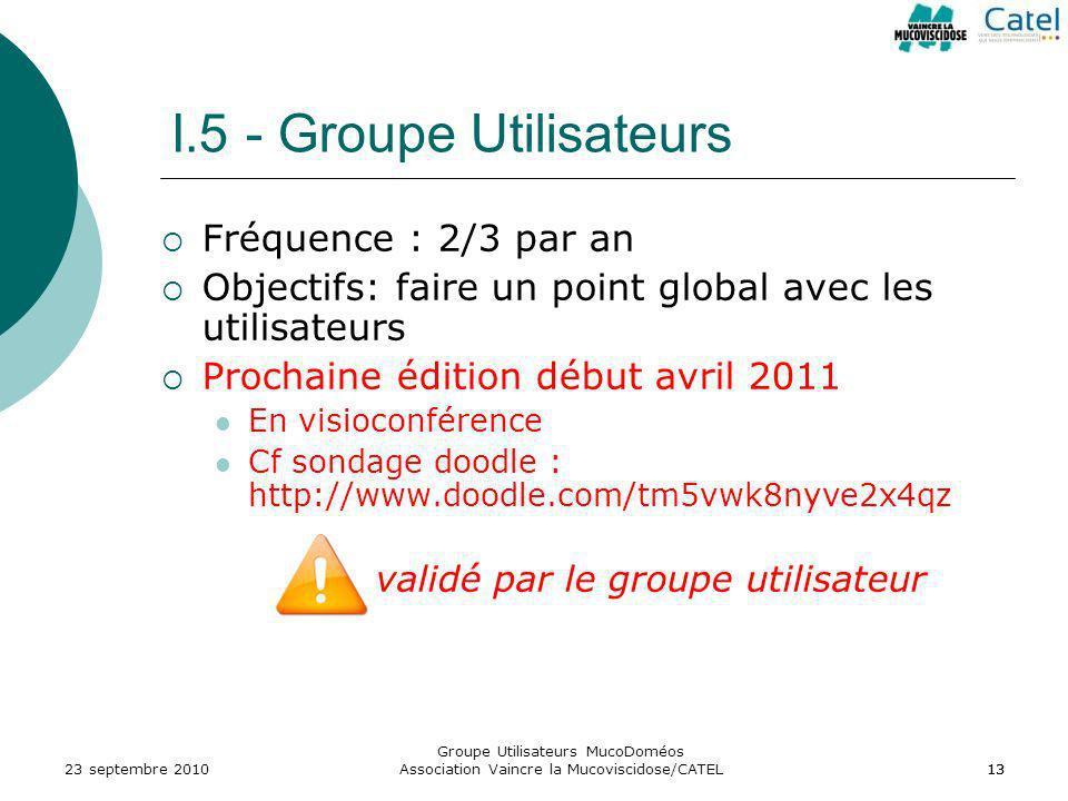 Groupe Utilisateurs MucoDoméos Association Vaincre la Mucoviscidose/CATEL13 I.5 - Groupe Utilisateurs Fréquence : 2/3 par an Objectifs: faire un point