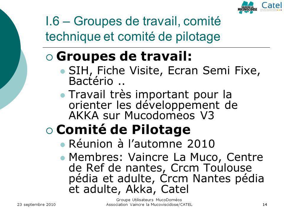 Groupe Utilisateurs MucoDoméos Association Vaincre la Mucoviscidose/CATEL14 I.6 – Groupes de travail, comité technique et comité de pilotage Groupes d