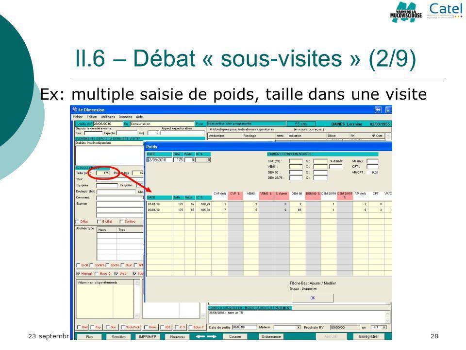 II.6 – Débat « sous-visites » (2/9) 23 septembre 2010 Groupe Utilisateurs MucoDoméos Association Vaincre la Mucoviscidose/CATEL28 Ex: multiple saisie