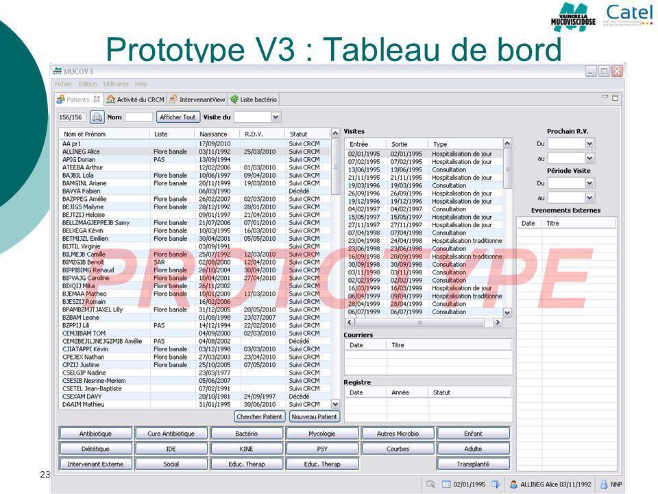Prototype V3 : Tableau de bord 23 septembre 2010 Groupe Utilisateurs MucoDoméos Association Vaincre la Mucoviscidose/CATEL41