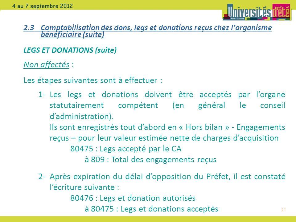 21 2.3 Comptabilisation des dons, legs et donations reçus chez lorganisme bénéficiaire (suite) LEGS ET DONATIONS (suite) Non affectés : Les étapes suivantes sont à effectuer : 1-Les legs et donations doivent être acceptés par lorgane statutairement compétent (en général le conseil dadministration).