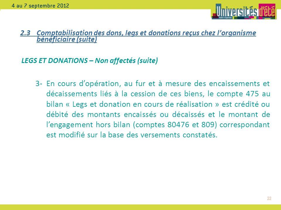 22 2.3 Comptabilisation des dons, legs et donations reçus chez lorganisme bénéficiaire (suite) LEGS ET DONATIONS – Non affectés (suite) 3-En cours dopération, au fur et à mesure des encaissements et décaissements liés à la cession de ces biens, le compte 475 au bilan « Legs et donation en cours de réalisation » est crédité ou débité des montants encaissés ou décaissés et le montant de lengagement hors bilan (comptes 80476 et 809) correspondant est modifié sur la base des versements constatés.