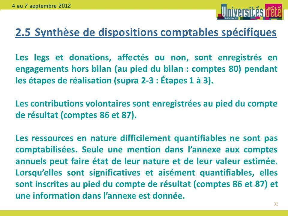 32 2.5 Synthèse de dispositions comptables spécifiques Les legs et donations, affectés ou non, sont enregistrés en engagements hors bilan (au pied du bilan : comptes 80) pendant les étapes de réalisation (supra 2-3 : Étapes 1 à 3).