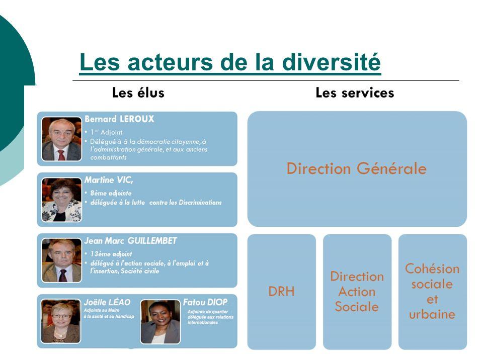 Les acteurs de la diversité