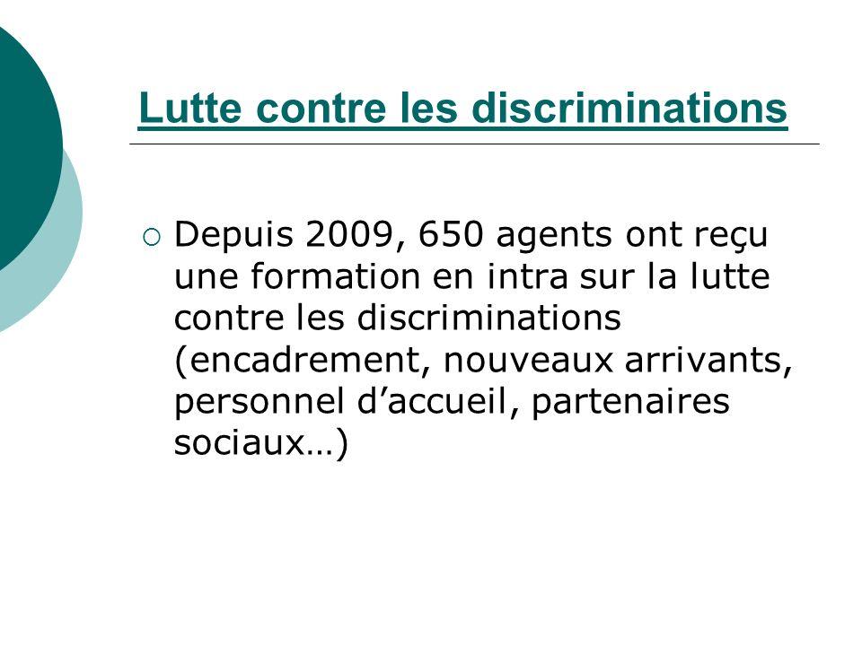 Lutte contre les discriminations Depuis 2009, 650 agents ont reçu une formation en intra sur la lutte contre les discriminations (encadrement, nouveaux arrivants, personnel daccueil, partenaires sociaux…)