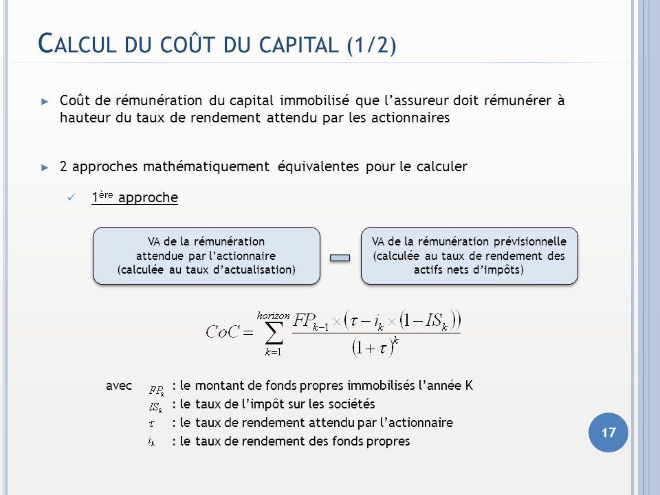 C ALCUL DU COÛT DU CAPITAL (1/2) Coût de rémunération du capital immobilisé que lassureur doit rémunérer à hauteur du taux de rendement attendu par le