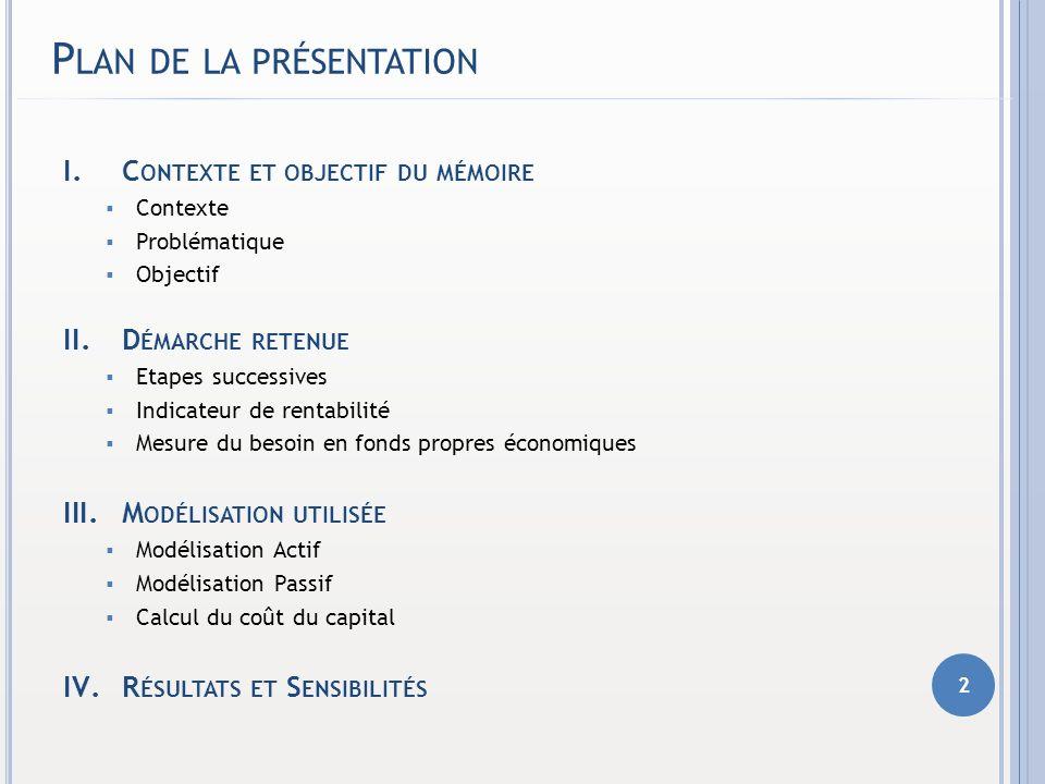 III.M ODÉLISATION UTILISÉE 13 1 1 2 2 3 3 4 4 5 5 6 6 CONTEXTE DU MÉMOIRE DÉMARCHE RETENUE MODÉLISATION UTILISÉE RÉSULTATS CONCLUSION QUESTIONS