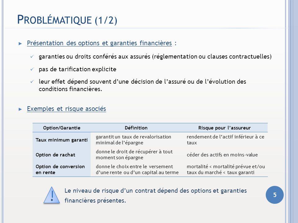 P ROBLÉMATIQUE (1/2) Présentation des options et garanties financières : garanties ou droits conférés aux assurés (réglementation ou clauses contractu