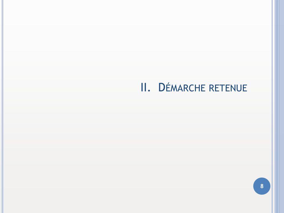 II.D ÉMARCHE RETENUE 8 1 1 2 2 3 3 4 4 5 5 6 6 CONTEXTE DU MÉMOIRE DÉMARCHE RETENUE MODÉLISATION UTILISÉE RÉSULTATS CONCLUSION QUESTIONS