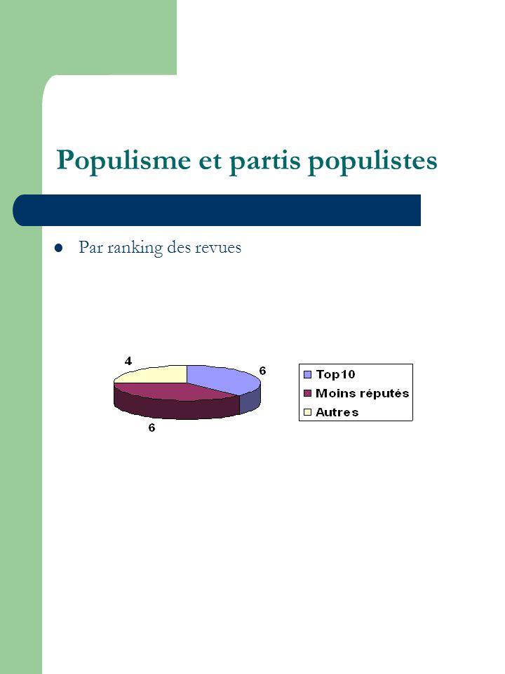 Populisme et partis populistes Par ranking des revues