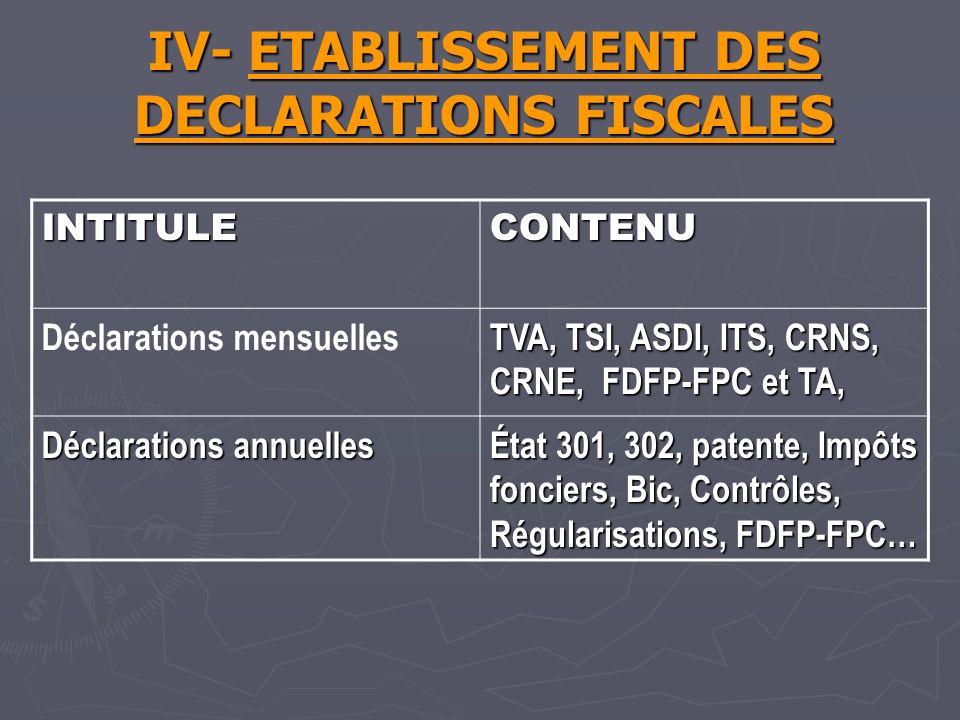 IV- ETABLISSEMENT DES DECLARATIONS FISCALES INTITULECONTENU Déclarations mensuelles TVA, TSI, ASDI, ITS, CRNS, CRNE, FDFP-FPC et TA, Déclarations annuelles État 301, 302, patente, Impôts fonciers, Bic, Contrôles, Régularisations, FDFP-FPC…