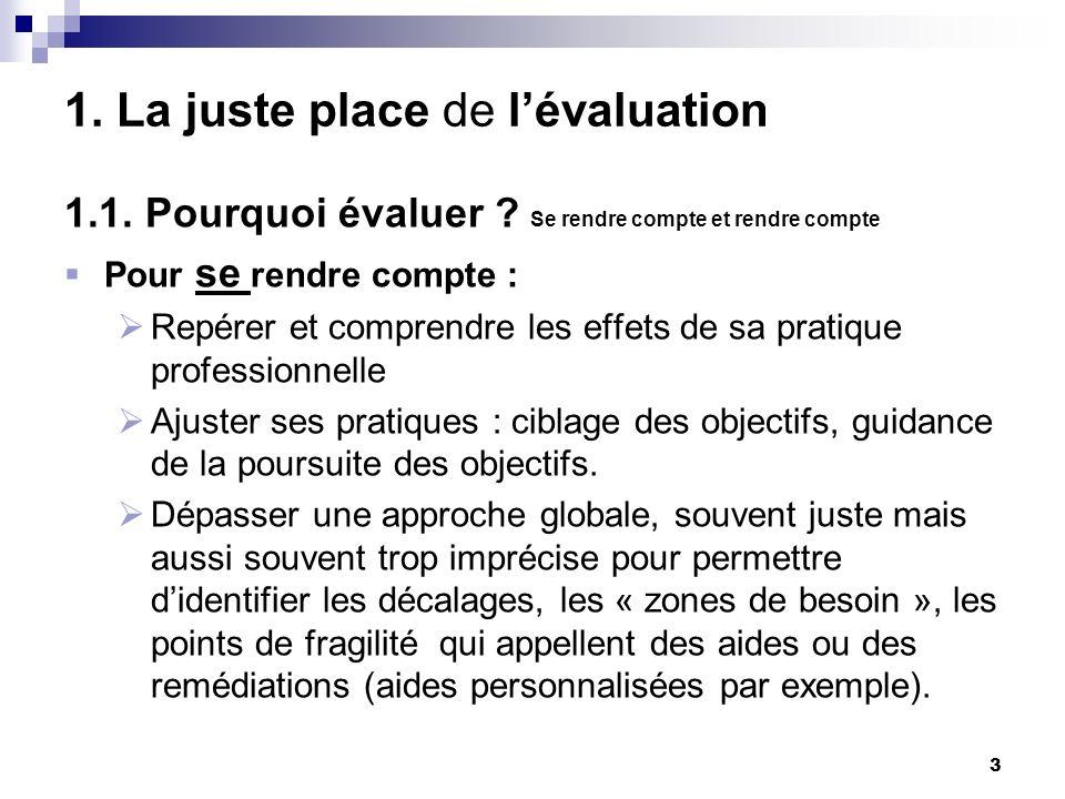 4 1.La juste place de lévaluation 1.1. Pourquoi évaluer .